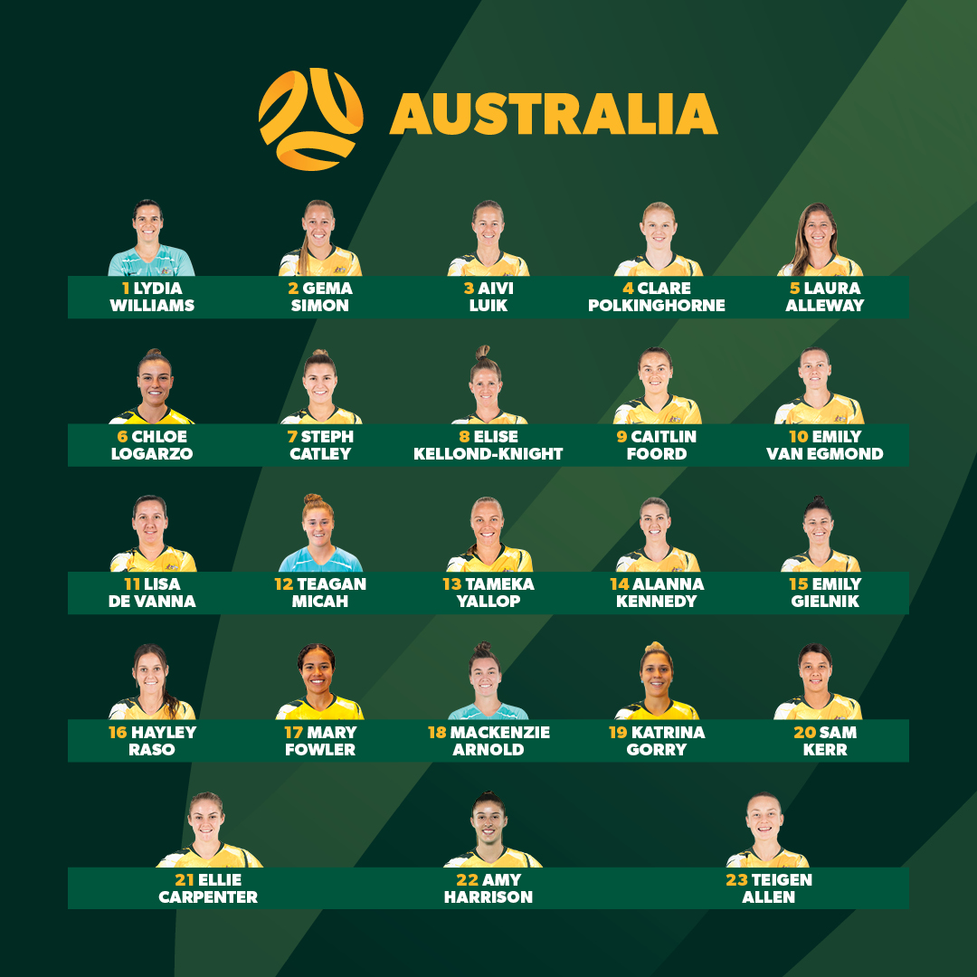 Matildas FIFA World Cup France 2019 Squad