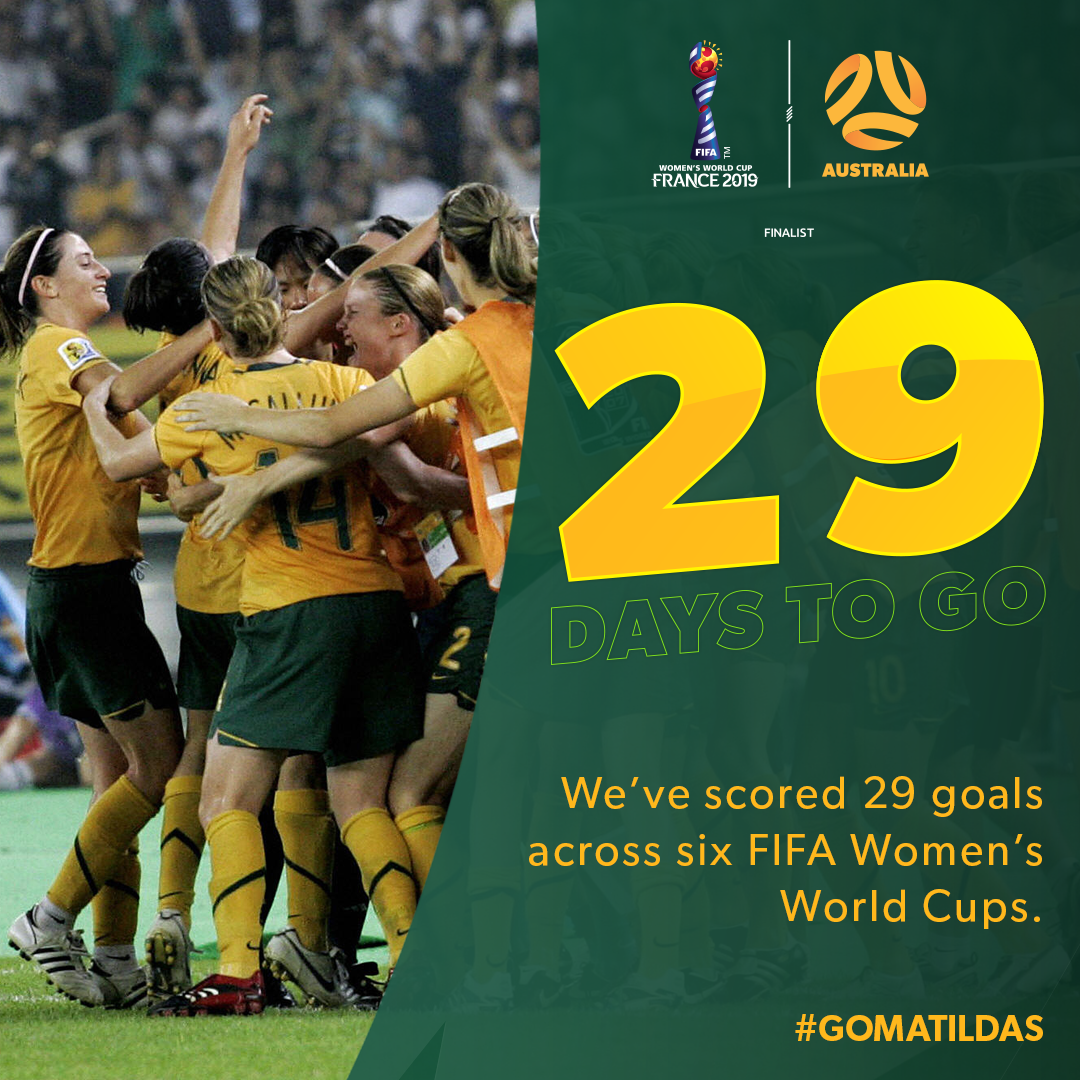 World Cup Countdown_29 days to go
