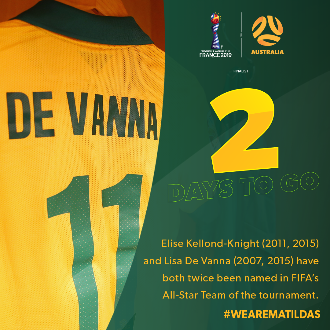 World Cup Countdown_2 days to go_graphic