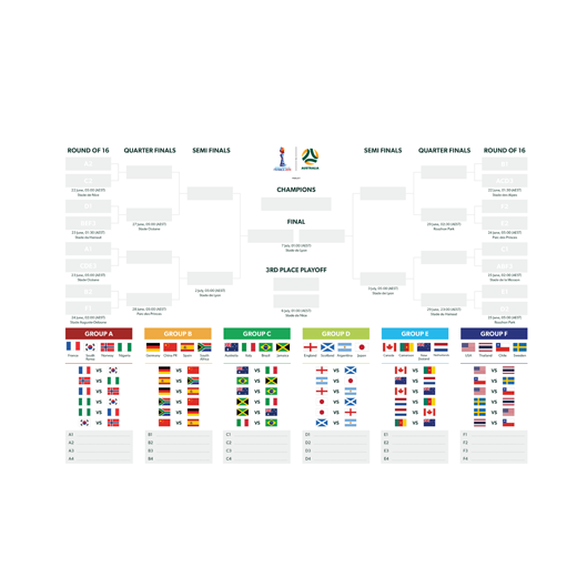 Women's World Cup graphic
